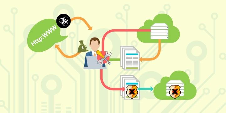 インターネットプロトコルの発展とそのデメリット