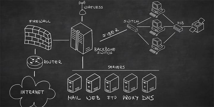 安全性をより強化したい方にオススメの「スクリーンサブネット」