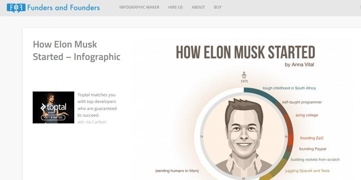 「Funders and Founders」でインフォグラフィックとスタートアップについて学ぼう!