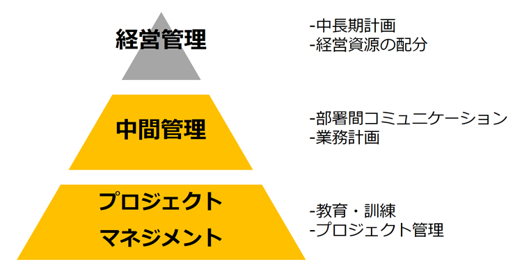 management-skill-seminar_pic01.jpg