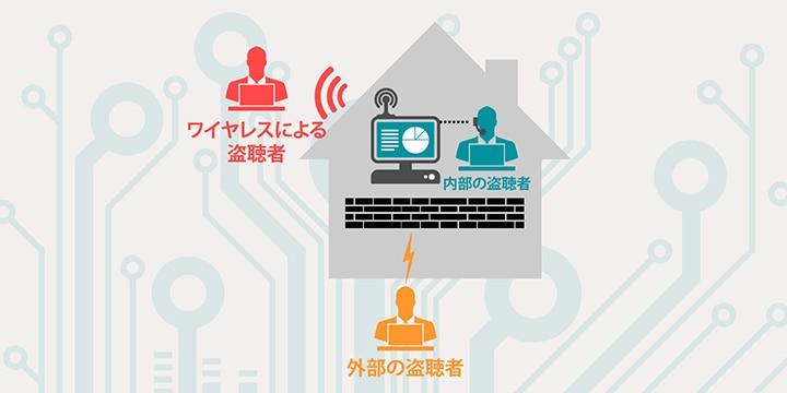 ネットワーク通信が簡単に盗聴される!?
