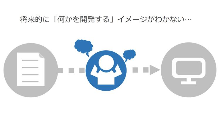 programmer-to-developer_pic03.jpg
