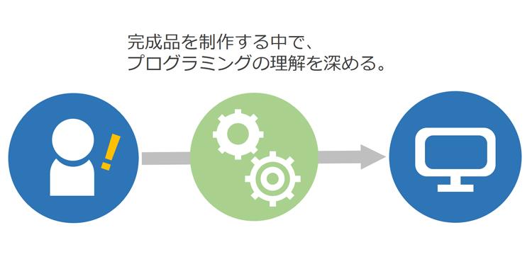 programmer-to-developer_pic04.jpg