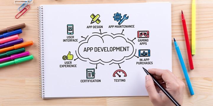JavaのWebアプリ開発をするためのおすすめフレームワーク