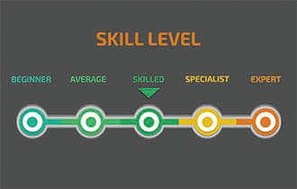 業務スキルと付加価値を認識